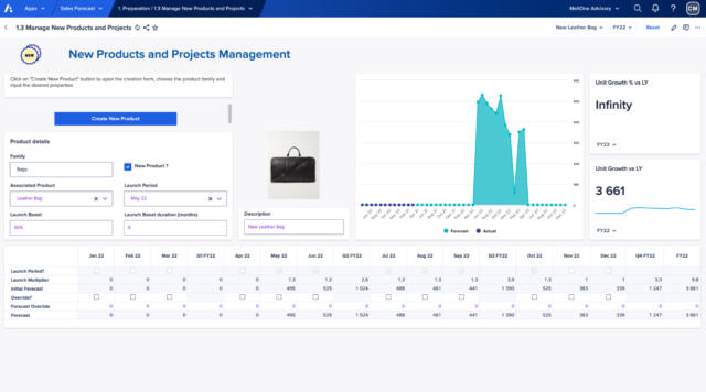 MeltOne Anaplan App for New product management